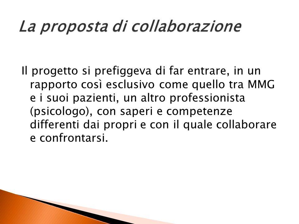 La proposta di collaborazione