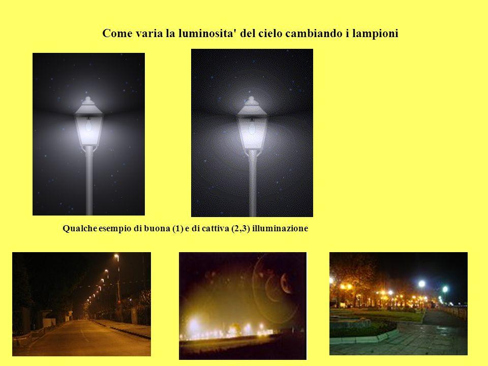 Come varia la luminosita del cielo cambiando i lampioni