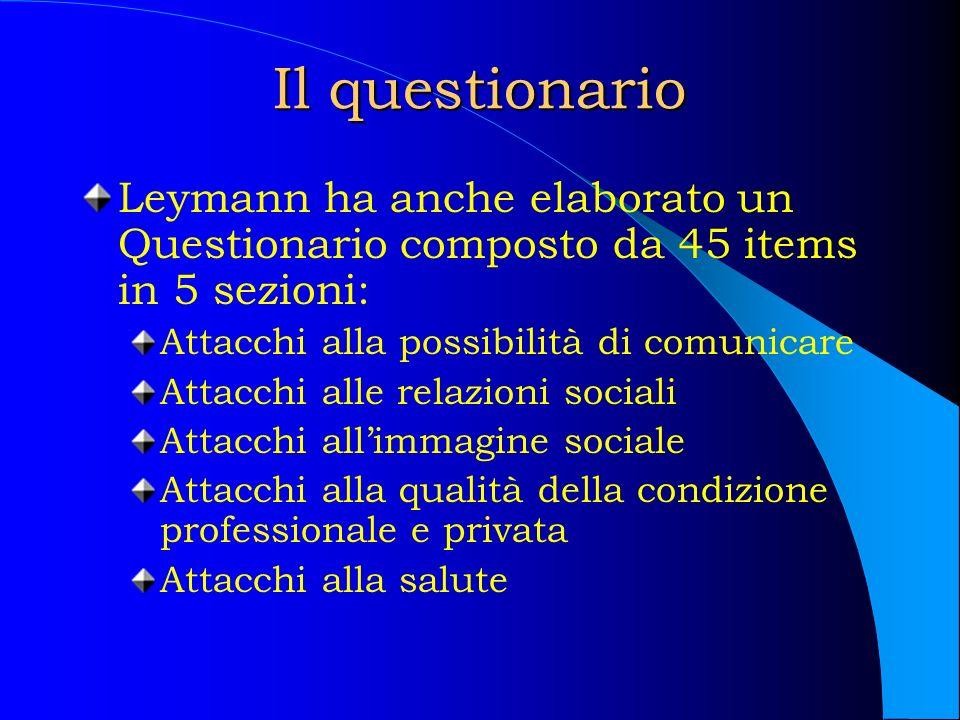 Il questionario Leymann ha anche elaborato un Questionario composto da 45 items in 5 sezioni: Attacchi alla possibilità di comunicare.