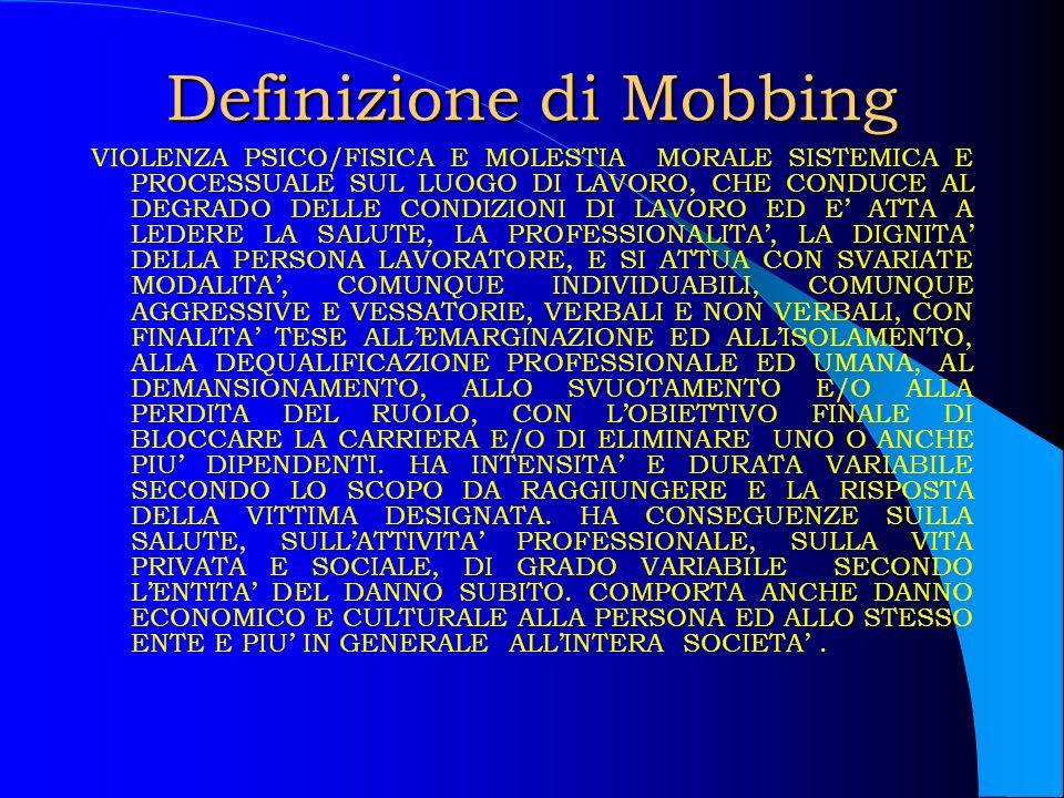 Definizione di Mobbing