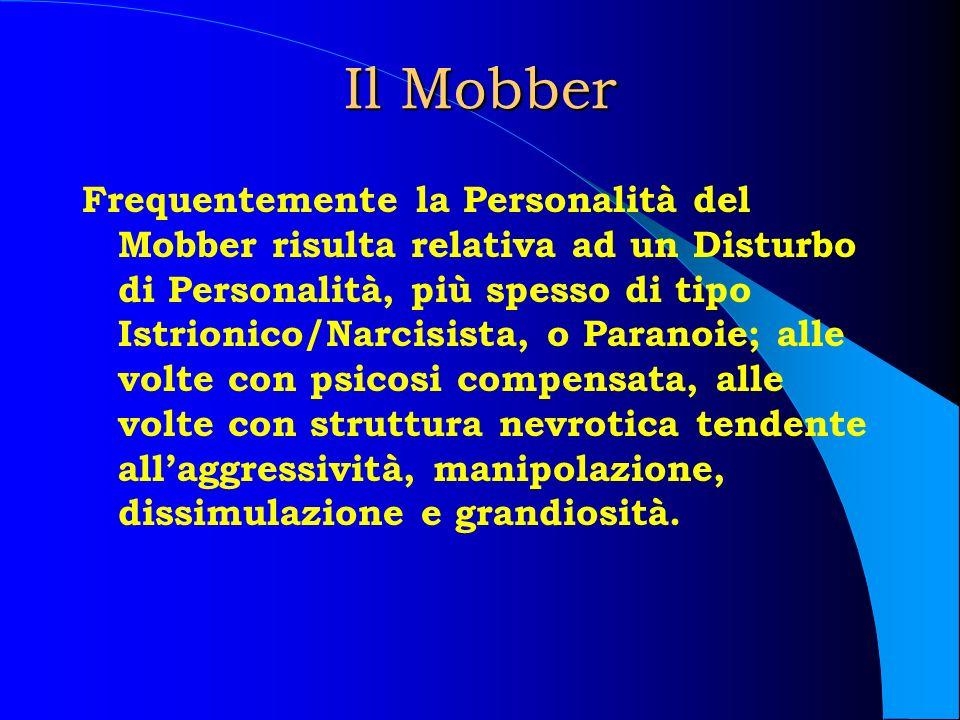 Il Mobber
