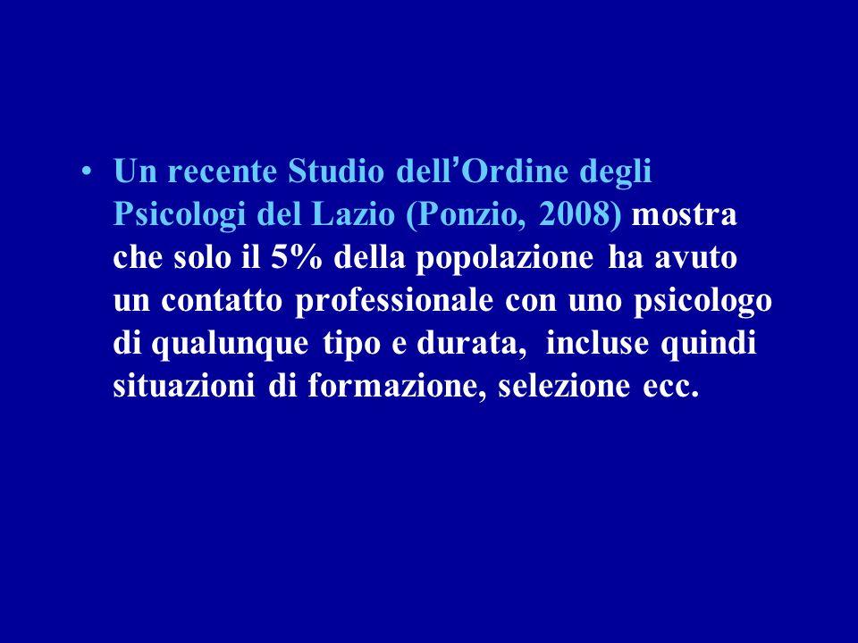 Un recente Studio dell'Ordine degli Psicologi del Lazio (Ponzio, 2008) mostra che solo il 5% della popolazione ha avuto un contatto professionale con uno psicologo di qualunque tipo e durata, incluse quindi situazioni di formazione, selezione ecc.