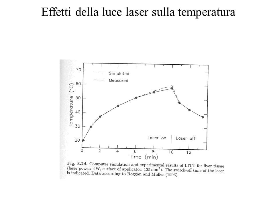 Effetti della luce laser sulla temperatura
