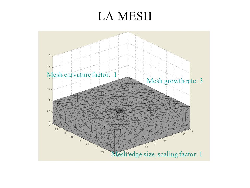 LA MESH Mesh curvature factor: 1 Mesh growth rate: 3