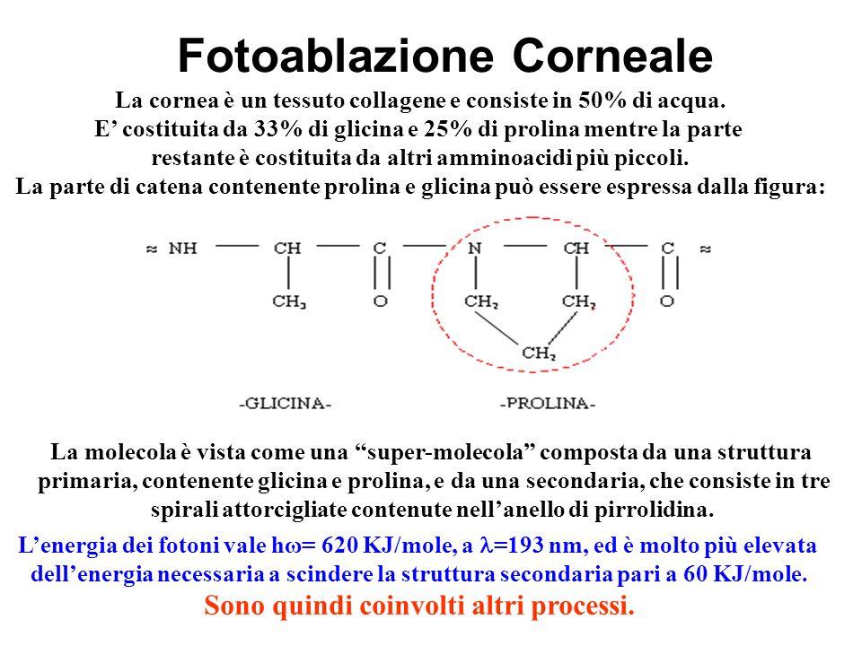 Fotoablazione Corneale