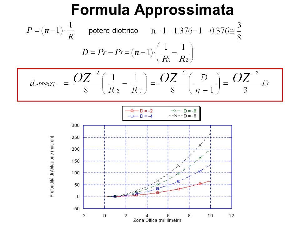 Formula Approssimata potere diottrico