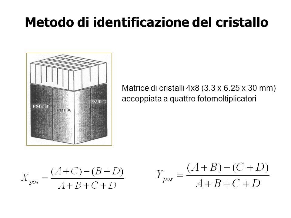 Metodo di identificazione del cristallo