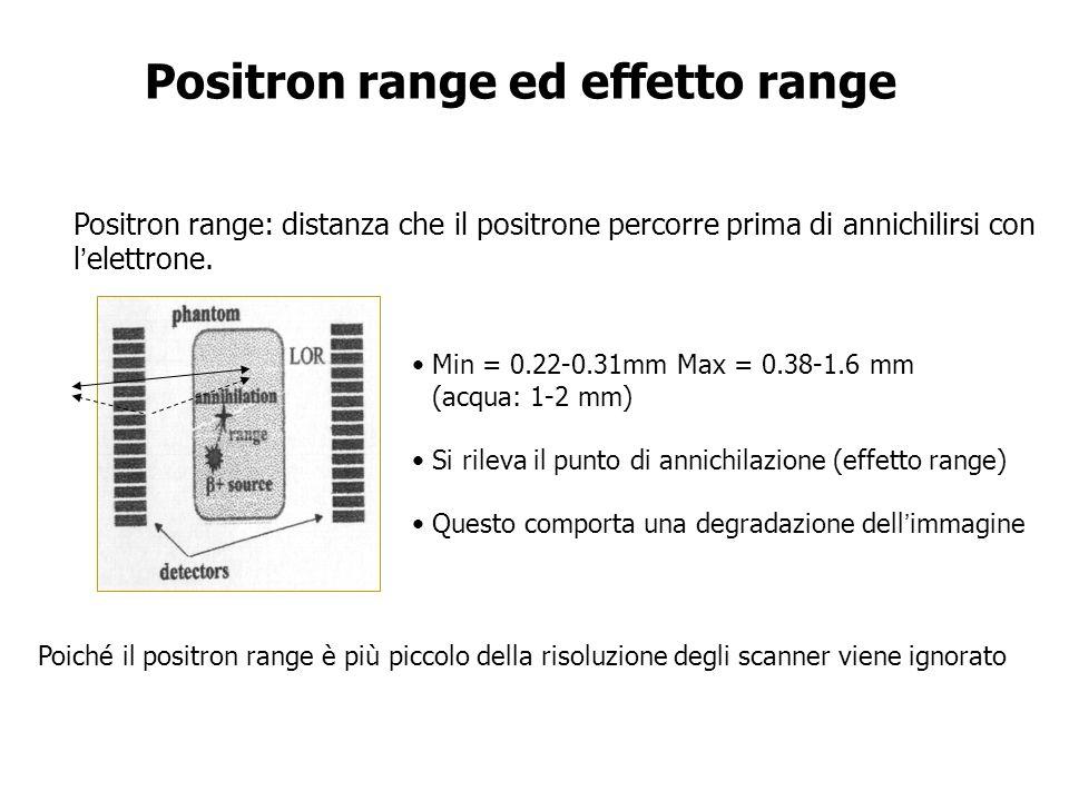 Positron range ed effetto range