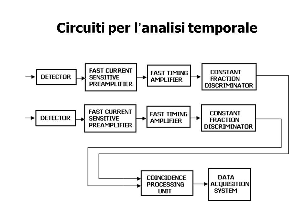 Circuiti per l'analisi temporale