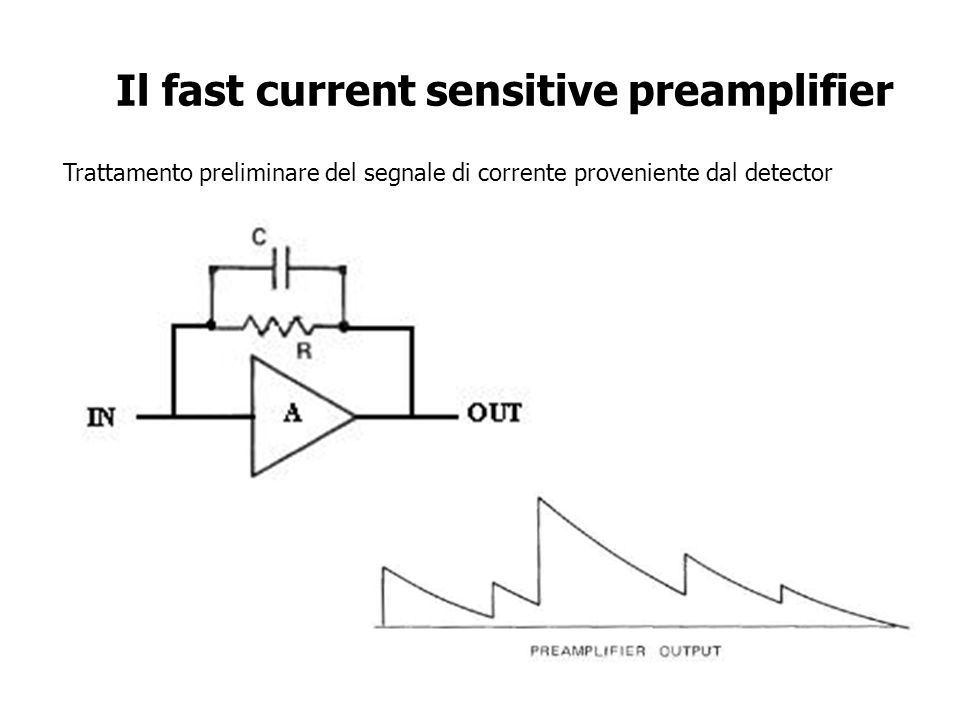 Il fast current sensitive preamplifier