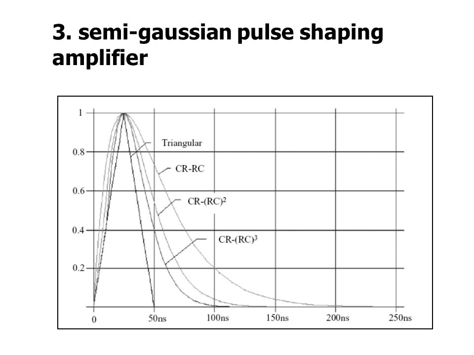 3. semi-gaussian pulse shaping amplifier