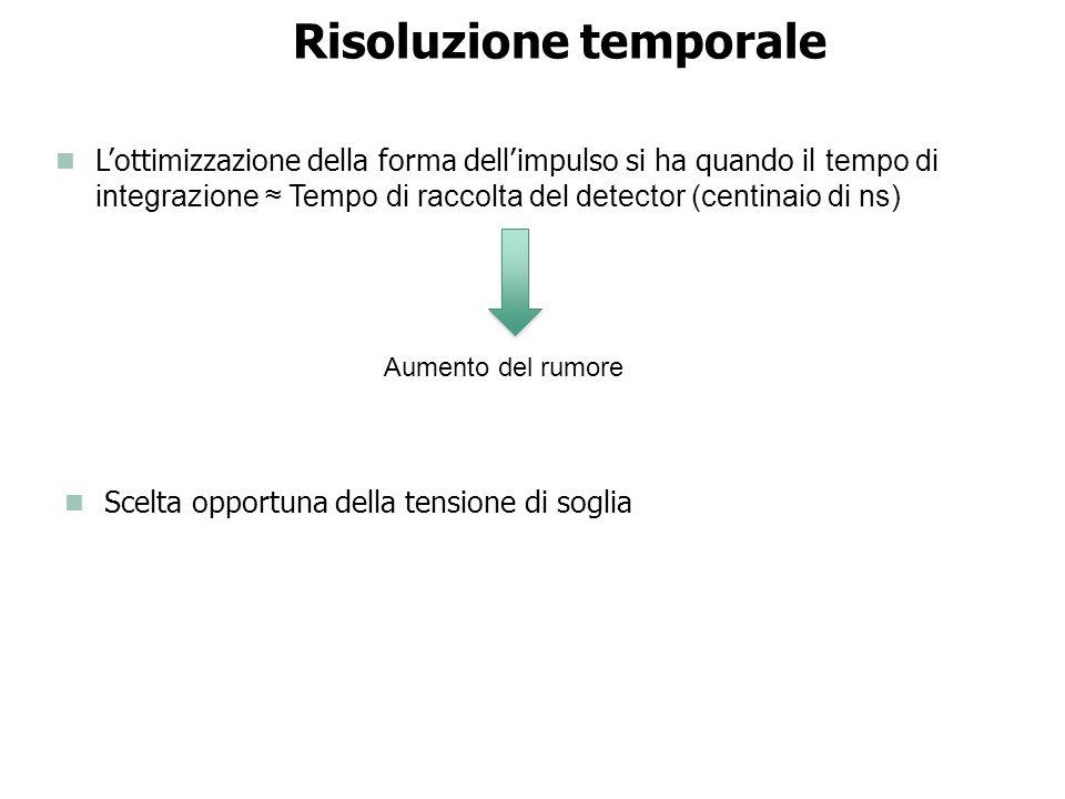 Risoluzione temporale