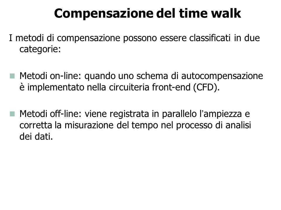 Compensazione del time walk