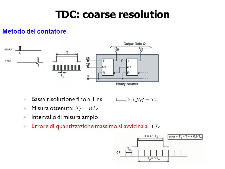 TDC: coarse resolution