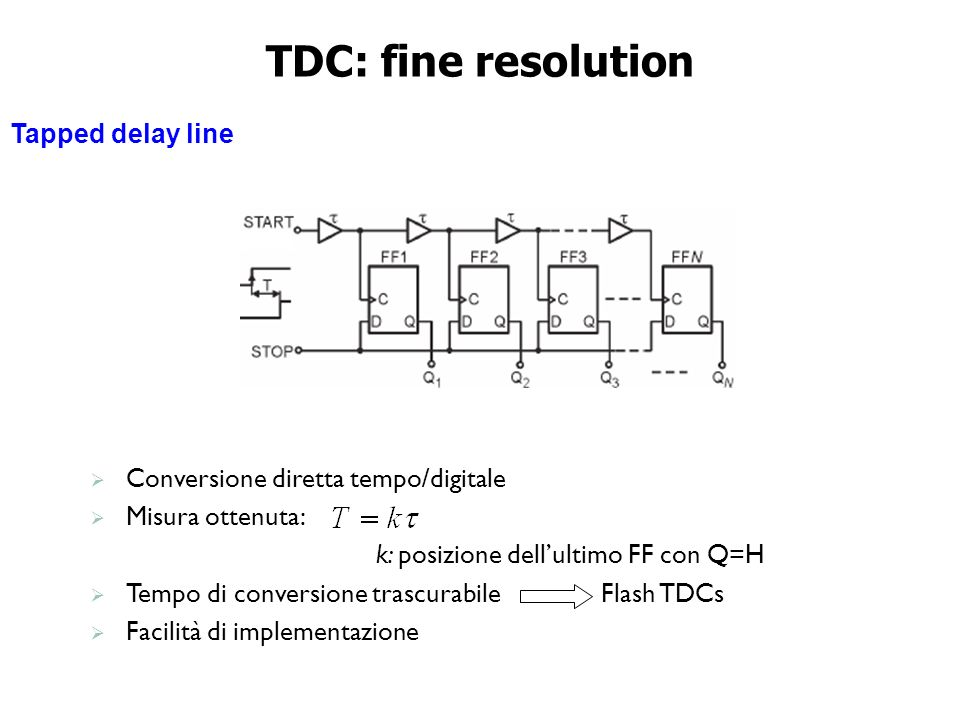TDC: fine resolution Tapped delay line