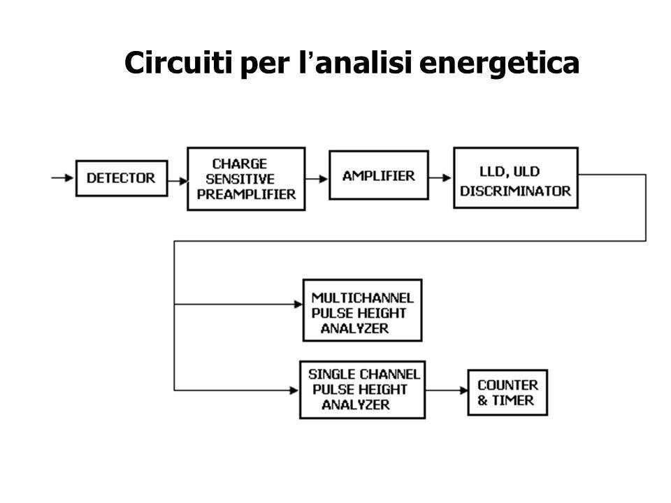 Circuiti per l'analisi energetica