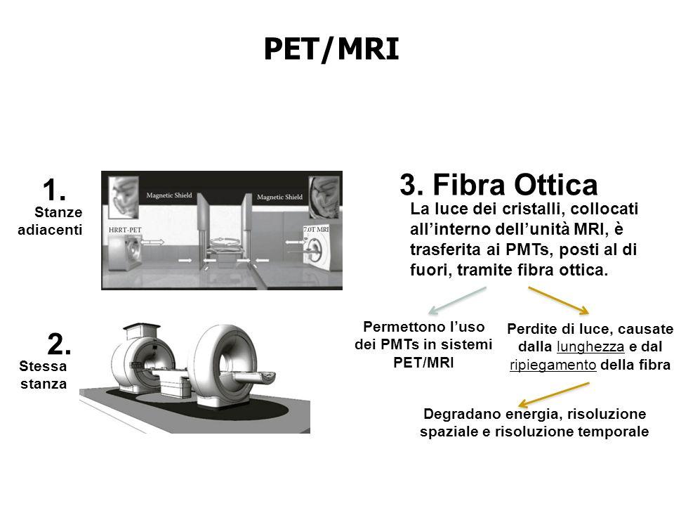 PET/MRI 3. Fibra Ottica. 1.