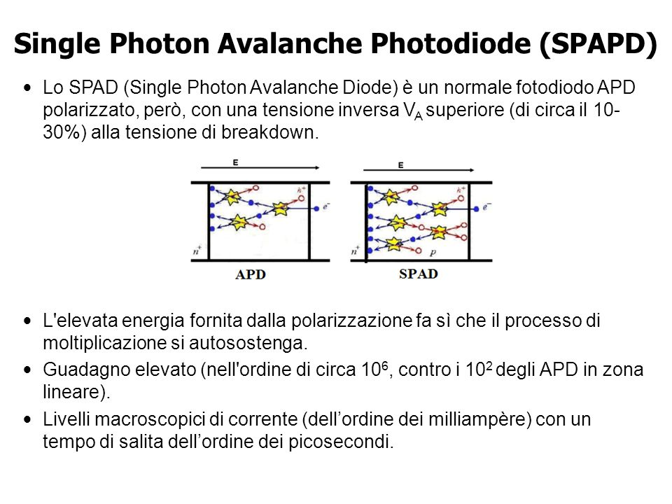 Single Photon Avalanche Photodiode (SPAPD)