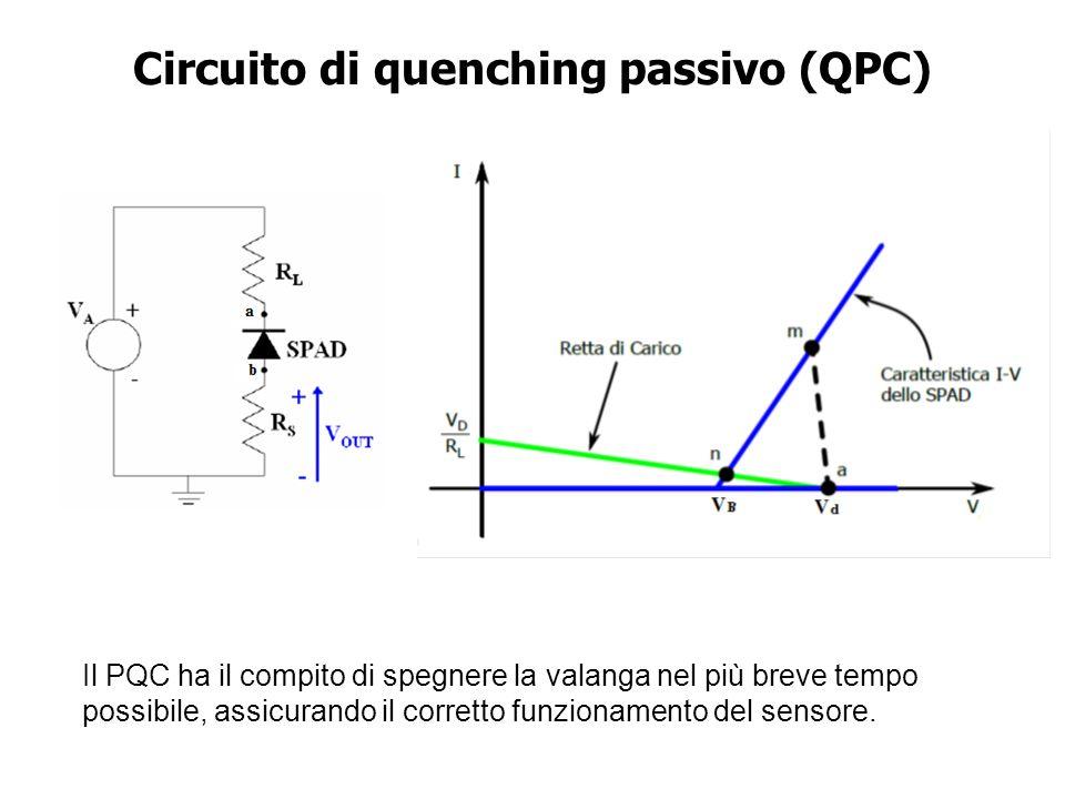 Circuito di quenching passivo (QPC)