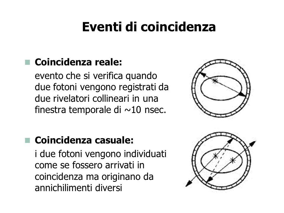 Eventi di coincidenza Coincidenza reale: