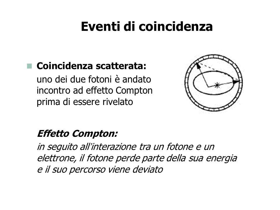 Eventi di coincidenza Coincidenza scatterata: