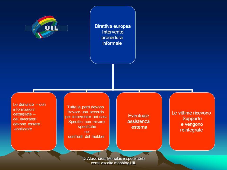 Dr Alessnadra Menelao responsabile centri ascolto mobbing UIL