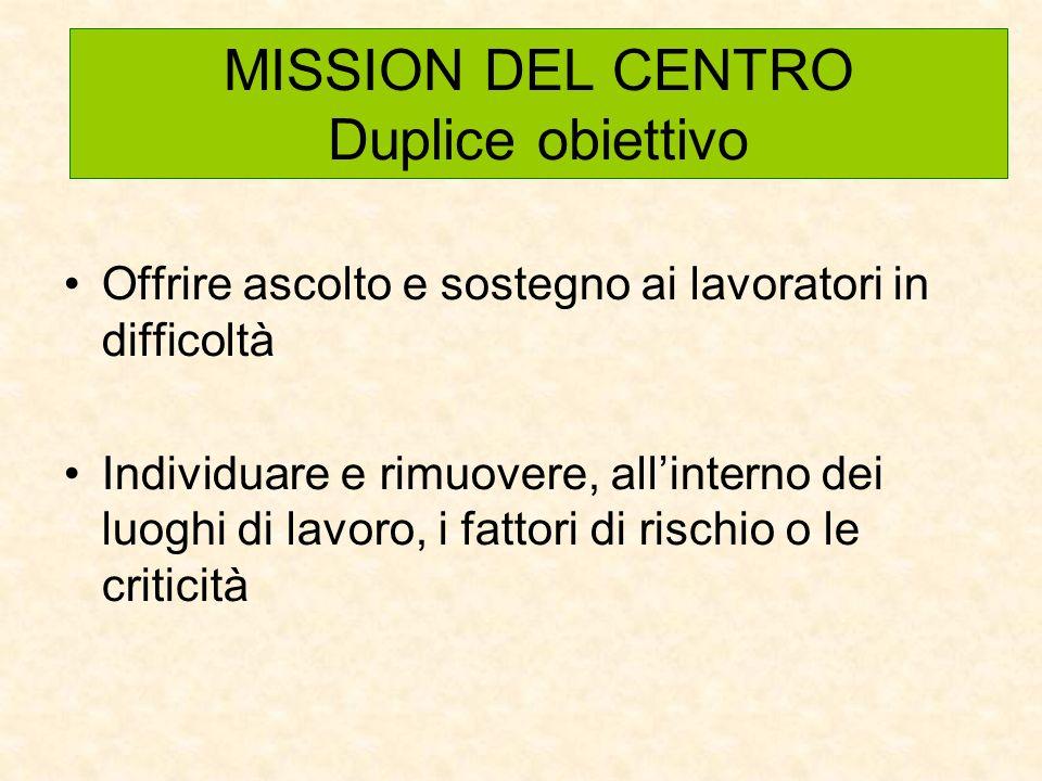 MISSION DEL CENTRO Duplice obiettivo