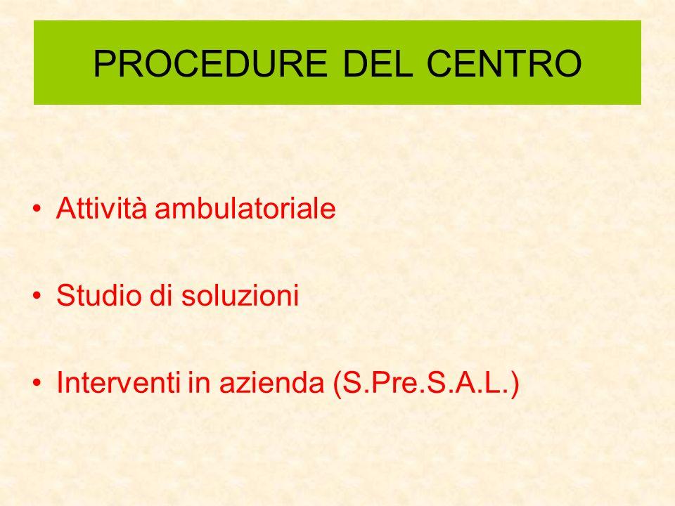 PROCEDURE DEL CENTRO Attività ambulatoriale Studio di soluzioni