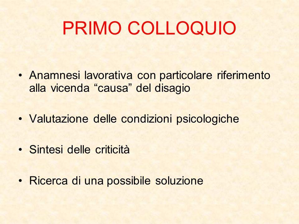 PRIMO COLLOQUIO Anamnesi lavorativa con particolare riferimento alla vicenda causa del disagio. Valutazione delle condizioni psicologiche.
