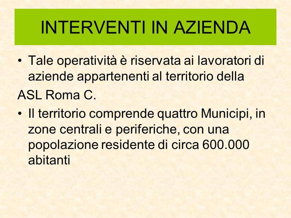 INTERVENTI IN AZIENDA Tale operatività è riservata ai lavoratori di aziende appartenenti al territorio della.