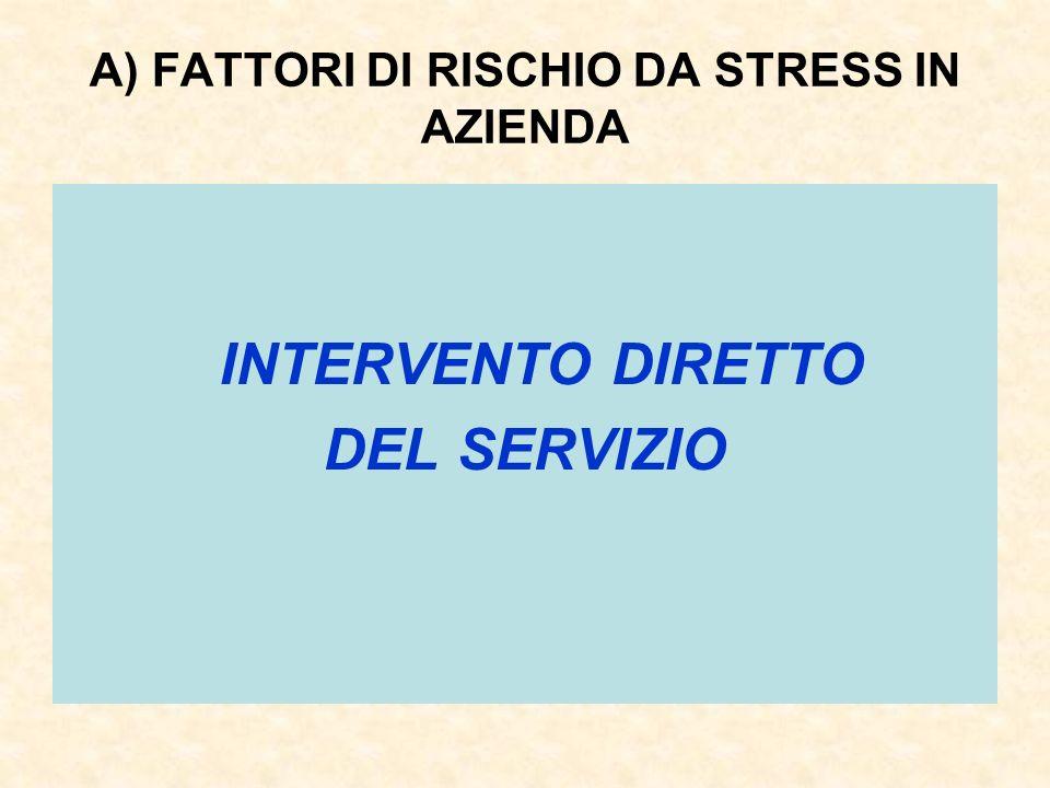 A) FATTORI DI RISCHIO DA STRESS IN AZIENDA