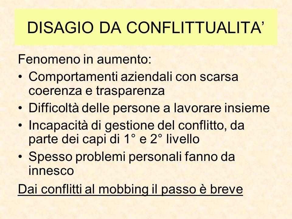 DISAGIO DA CONFLITTUALITA'