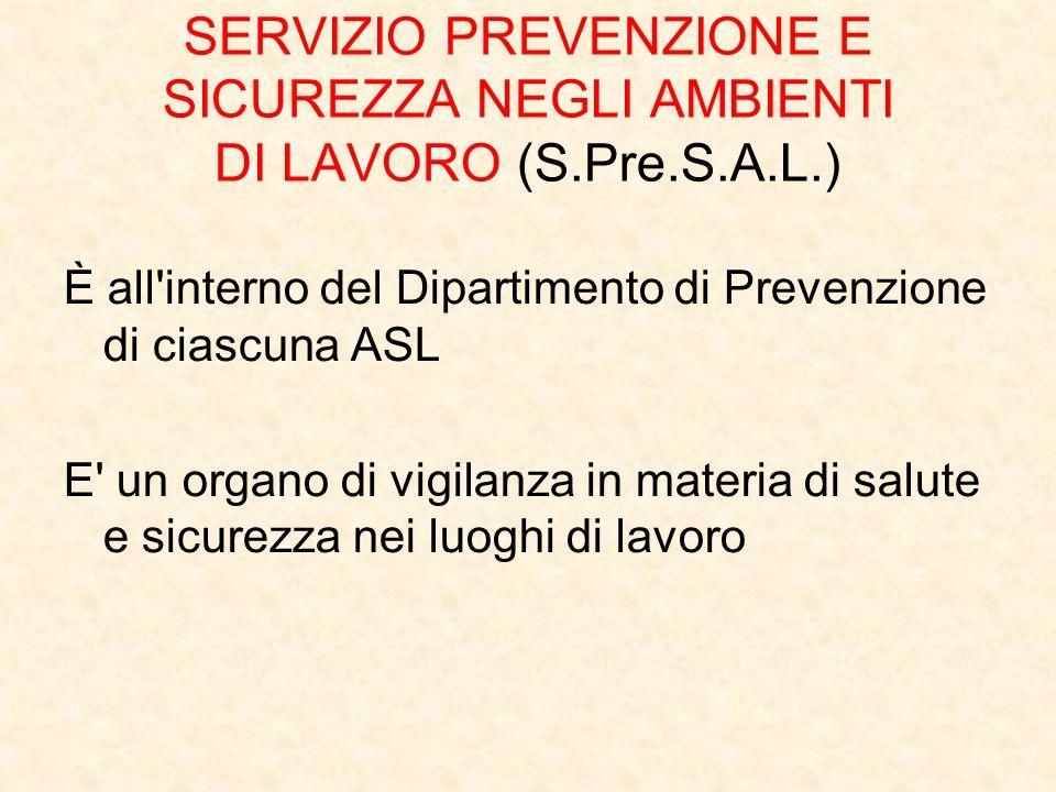 SERVIZIO PREVENZIONE E SICUREZZA NEGLI AMBIENTI DI LAVORO (S.Pre.S.A.L.)
