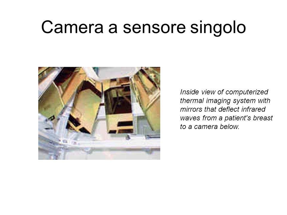 Camera a sensore singolo