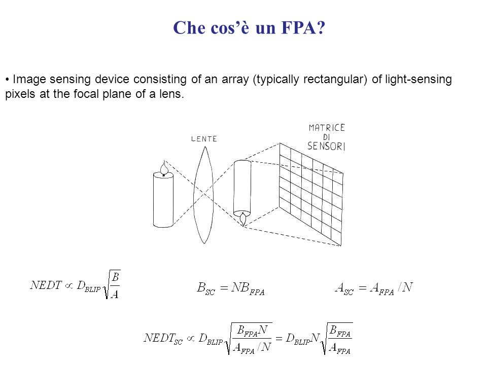 Che cos'è un FPA Image sensing device consisting of an array (typically rectangular) of light-sensing pixels at the focal plane of a lens.