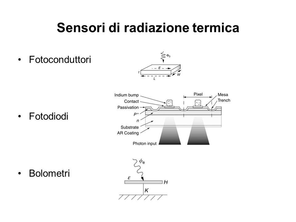 Sensori di radiazione termica