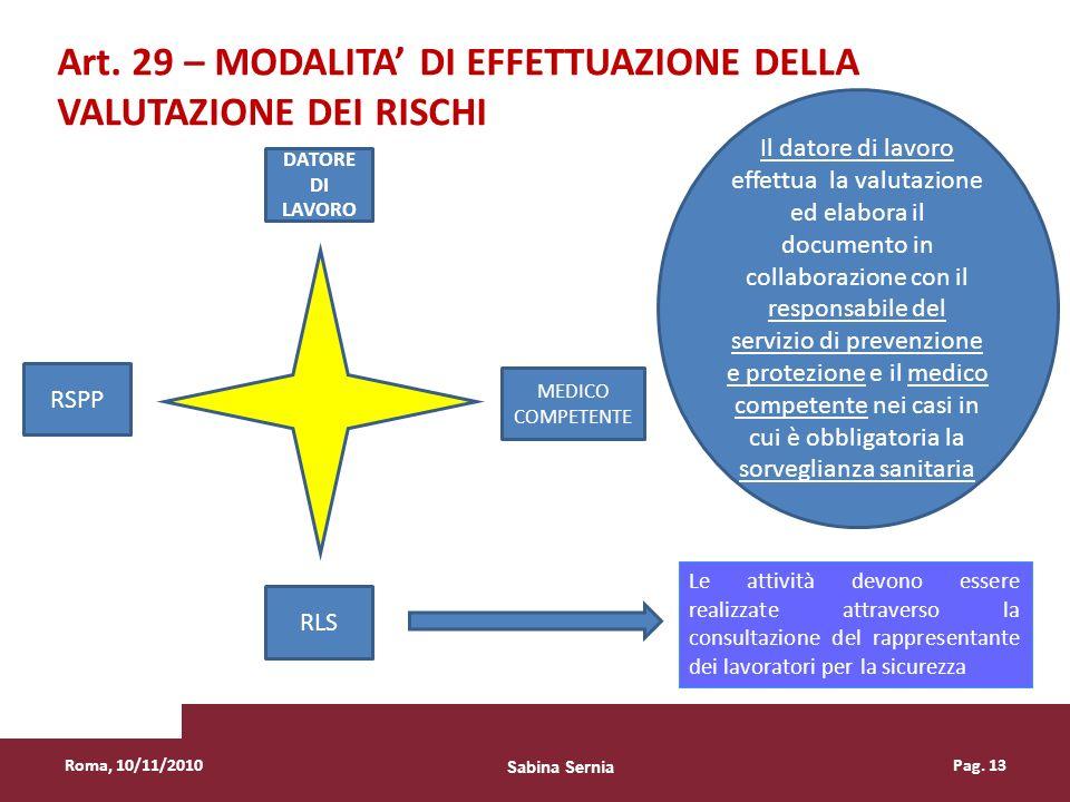 Art. 29 – MODALITA' DI EFFETTUAZIONE della valutazione dei rischi