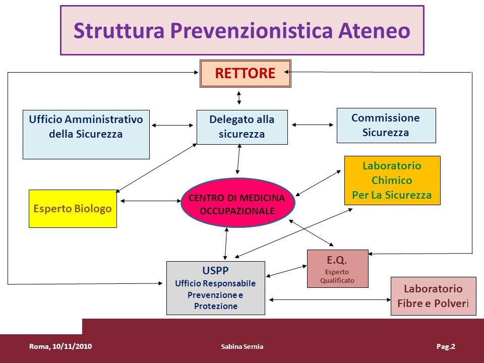Struttura Prevenzionistica Ateneo