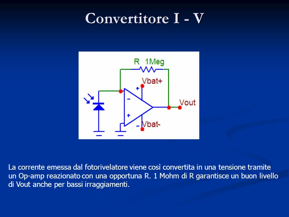Convertitore I - V