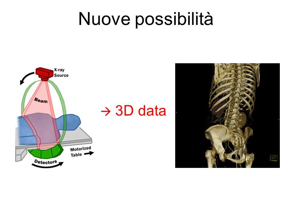 Nuove possibilità 3D data