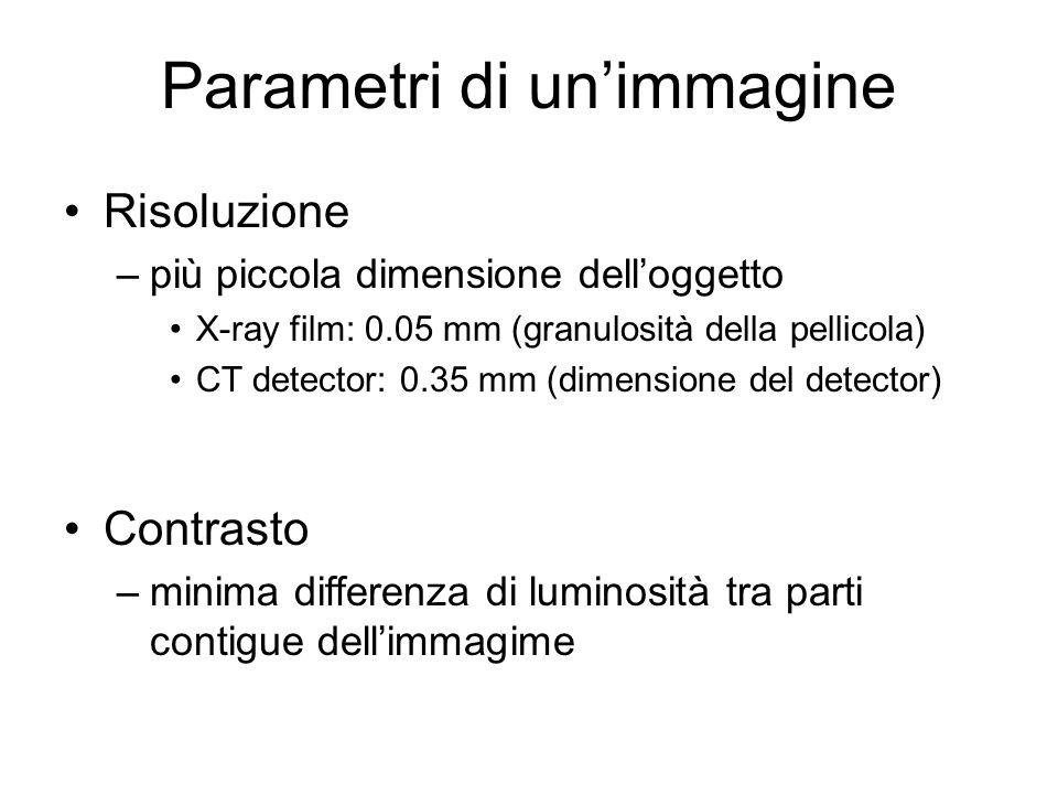 Parametri di un'immagine