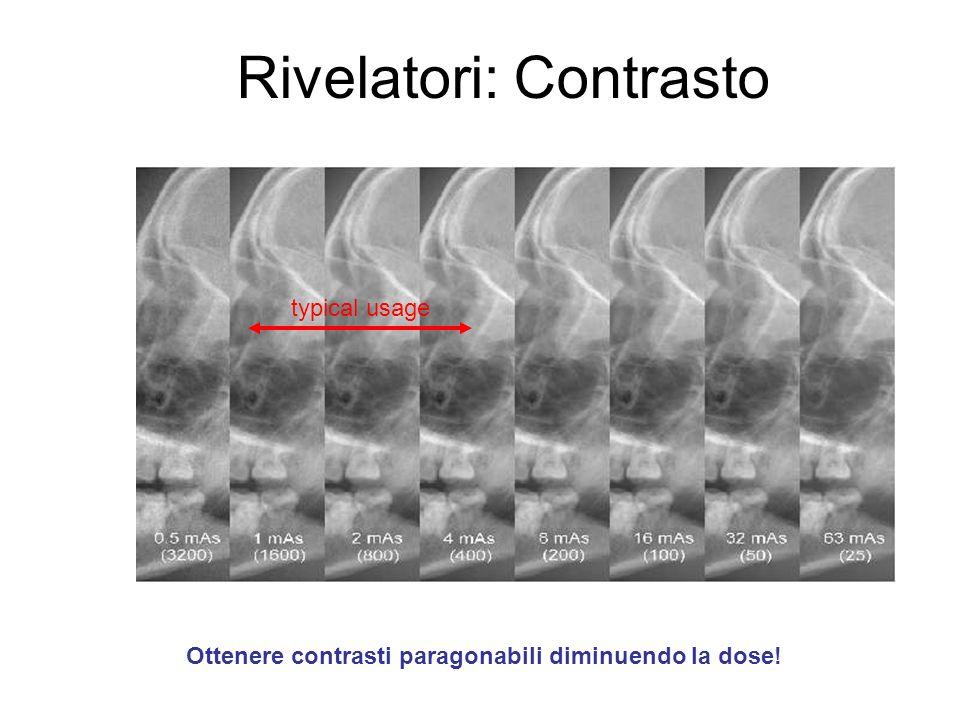 Rivelatori: Contrasto