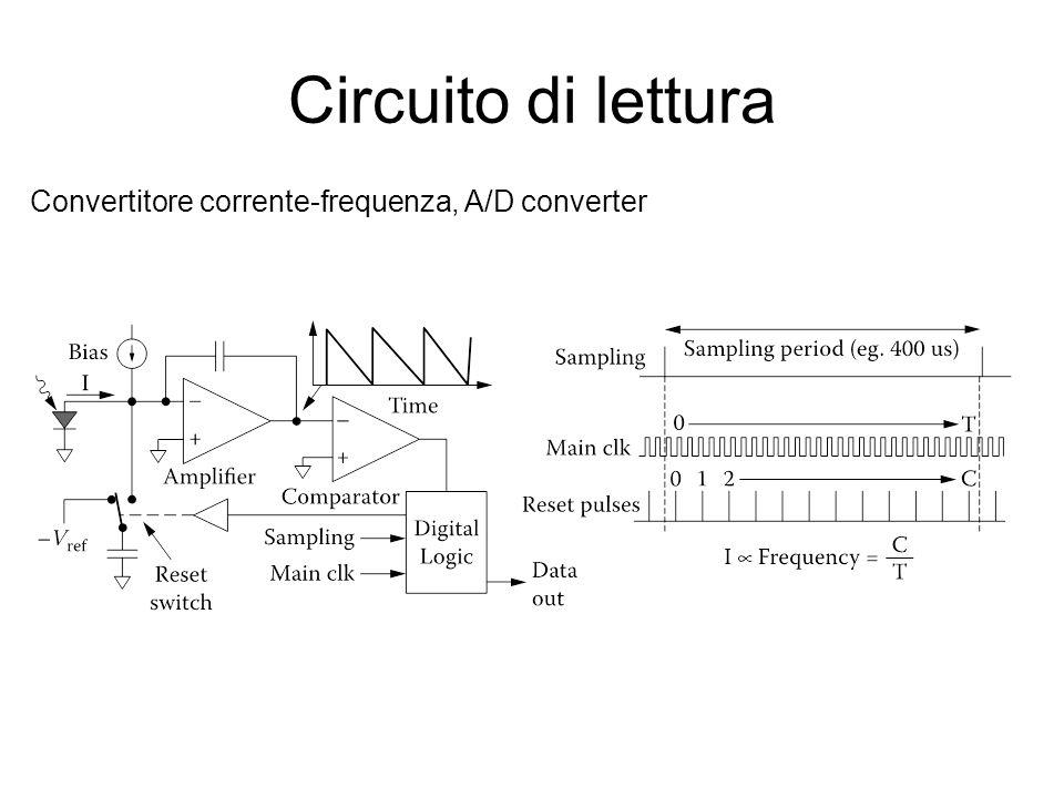 Circuito di lettura Convertitore corrente-frequenza, A/D converter