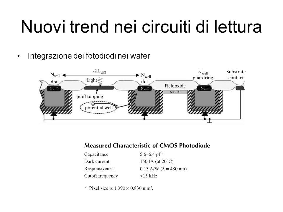Nuovi trend nei circuiti di lettura