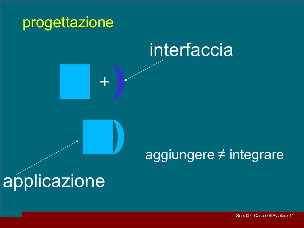 progettazione interfaccia + aggiungere ≠ integrare applicazione
