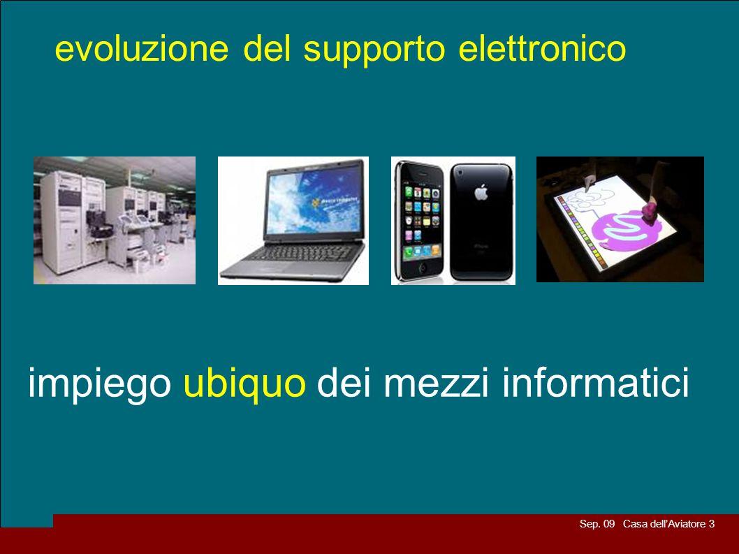 evoluzione del supporto elettronico
