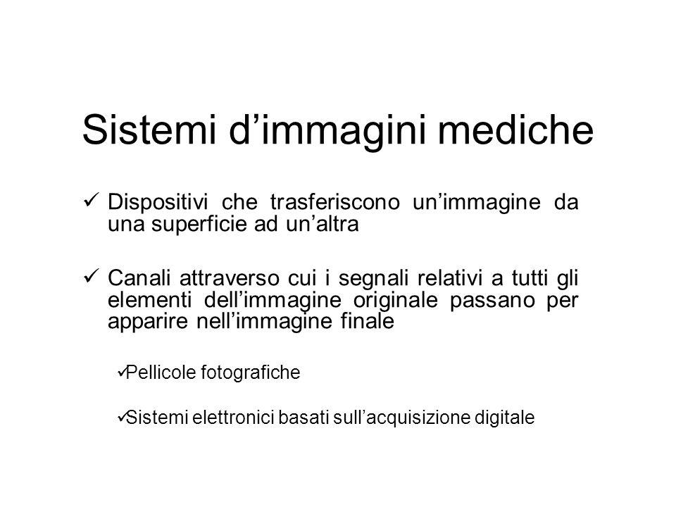 Sistemi d'immagini mediche