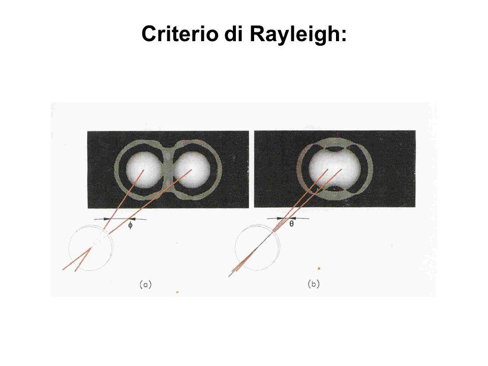 Criterio di Rayleigh: