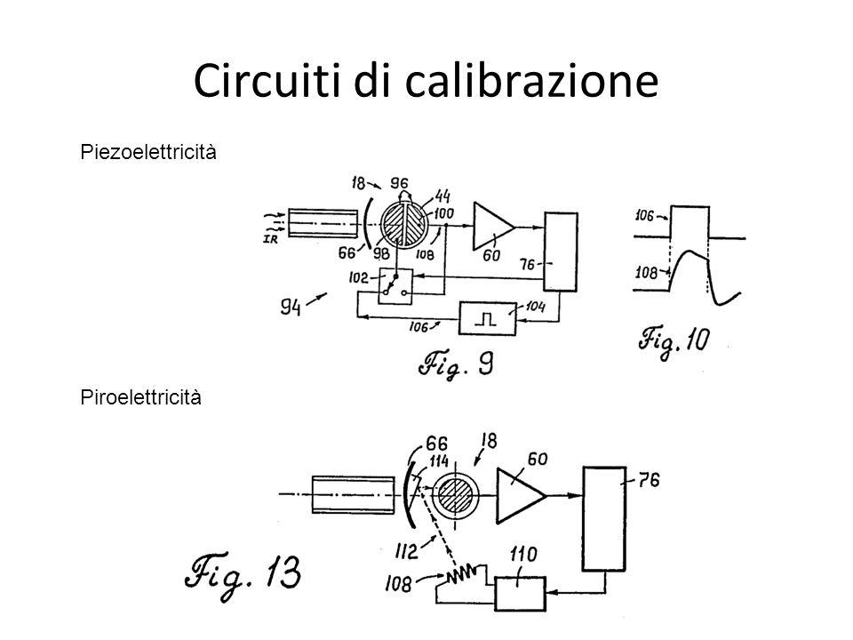 Circuiti di calibrazione