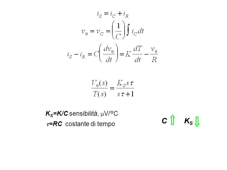 KS=K/C sensibilità, mV/°C